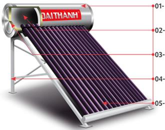 Máy nước nóng năng lượng mặt trời 160l Đại Thành