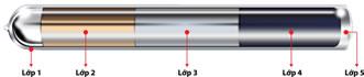 thay ống thu nhiệt thủy tinh Đại Thành